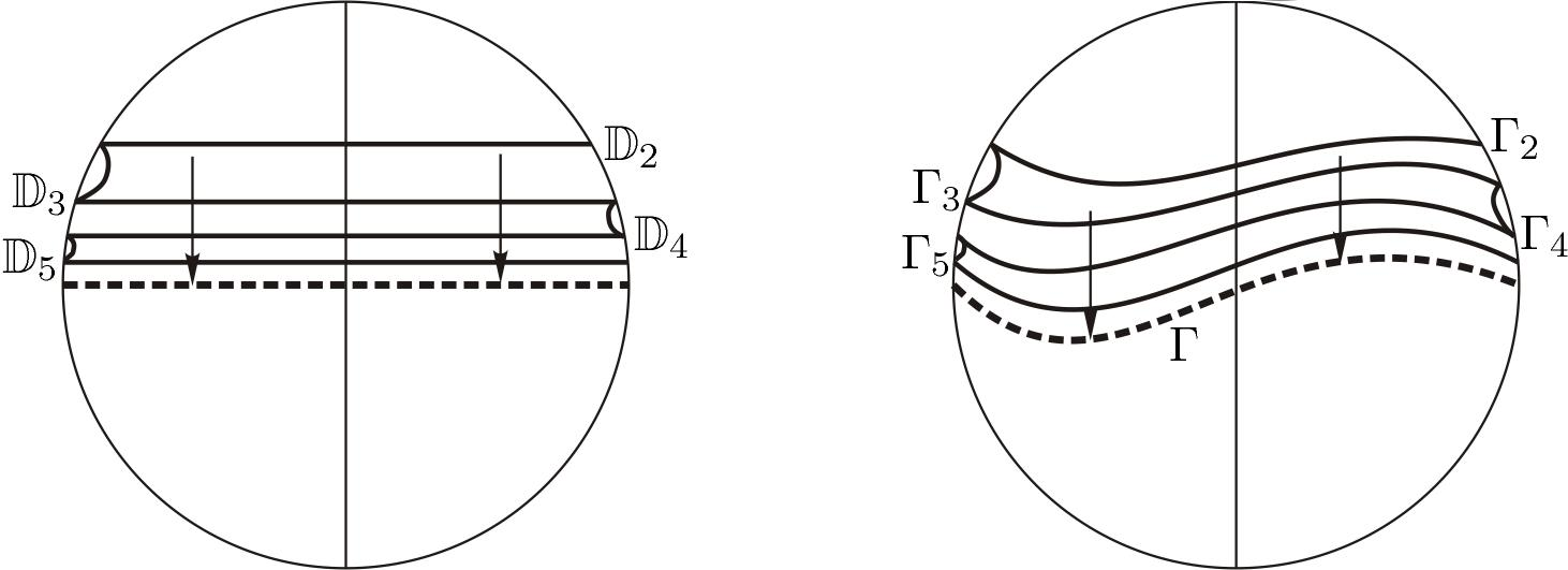 Left: Almost flat minimal disks joined by small bridges. Right: A similar example with a non-flat limit leaf.