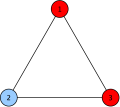 Two states consisting of a single cooperator (mutant) among defectors (the wild type) in a well-mixed population of size
