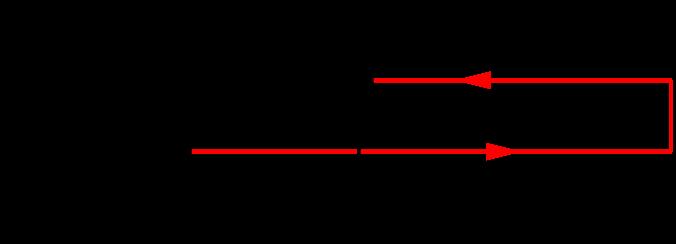 The gauge-link structure in the correlator