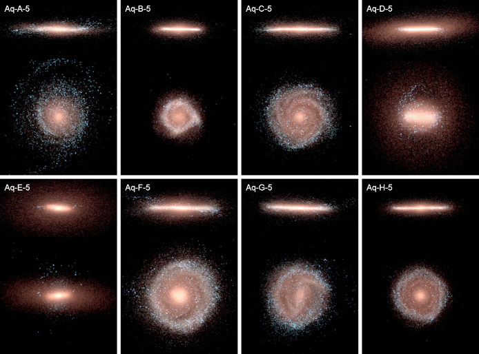 Projected stellar density for the eight simulated haloes at