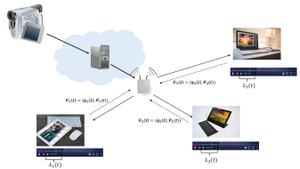(Dynamic Adaptive Streaming using Index Policy): Under the proposed solution, clients observe their instantaneous video quality, playback buffer level
