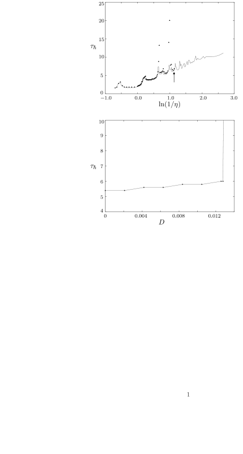 Top: breaking time as function of
