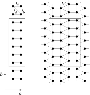 Clusters used for the V-CPT calculations. The diagonal hopping