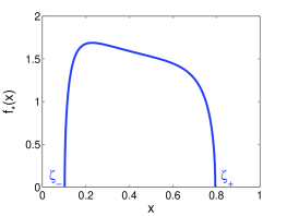 Unconstrained spectral density for