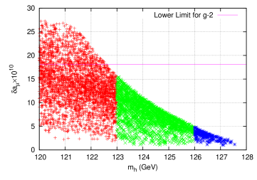 Same as Fig.1, but showing