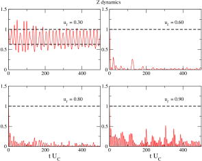Time dynamics of the double occupation