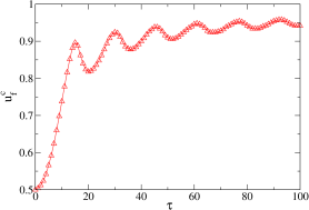 Mean field dynamical critical point