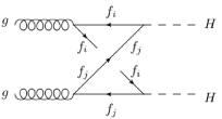 Additional Feynman diagrams contributing to