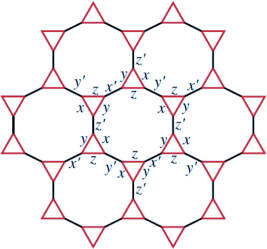 """(color online) The decorated honeycomb (sometimes called the """"star"""") lattice. An exactly solvable chiral spin liquid model with a finite Chern number and non-Abelian anyons has been found on this lattice."""