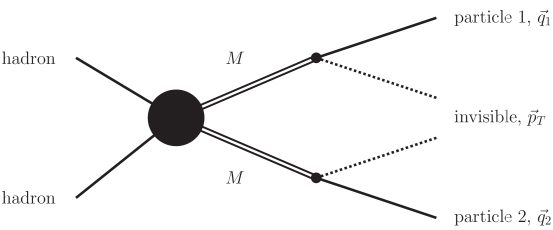 Topology for which