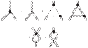 Truncated DSE of the three-gluon vertex. The full one can be found, e.g., in Ref.