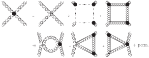 Truncated DSE of the four-gluon vertex. The loop diagrams are called the ghost box, gluon box, swordfish, static triangle, and dynamic triangle.