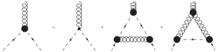 Equation of motion from the 3PI effective action for the ghost-gluon vertex.
