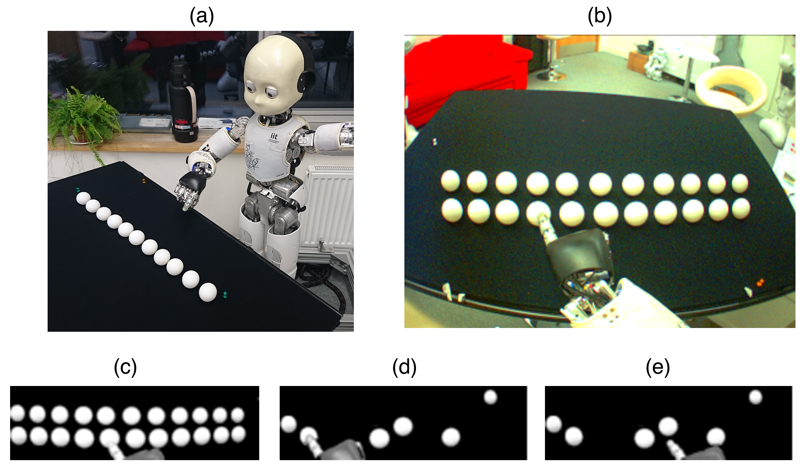Experimental set up and input images. (a) iCub humanoid robot pointing to the table tennis balls - robot configuration. (b) iCub camera view of robot hand pointing to the objects. (c) Processed image: cut image (row 1 and 3) with a pointing hand. (d) Generated image - pointing to the second position. (e) Generated image - pointing to the sixth position.