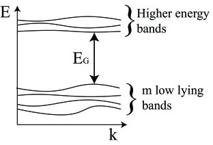 Typical schematic