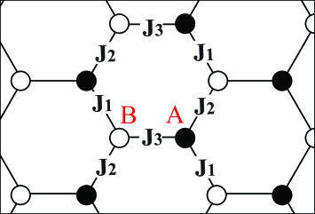 Hexagonal lattice structure. Sublattice A is marked with filled circles and sublattice B is marked with open circles.
