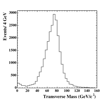 Transverse mass of the identified lepton and inferred neutrino, consistent with