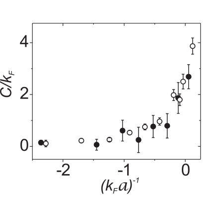Test of the adiabatic relation in a trapped gas of