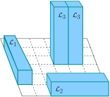 A 3D monolayer in which the particles are confined to move on a substrate (left) can be translated to a 2D system where the projection of standing-up rods is considered as a new species with size