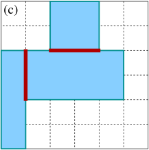 (a) A representation of the lattice model in 2D. Particle