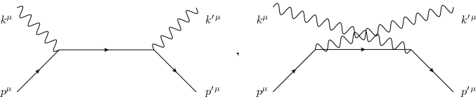 Diagrams contributing to single-photon Compton scattering. Note that, as it is known, two diagrams contribute to the lowest order Compton scattering. By working in the Furry picture, both diagrams are automatically taken into account.