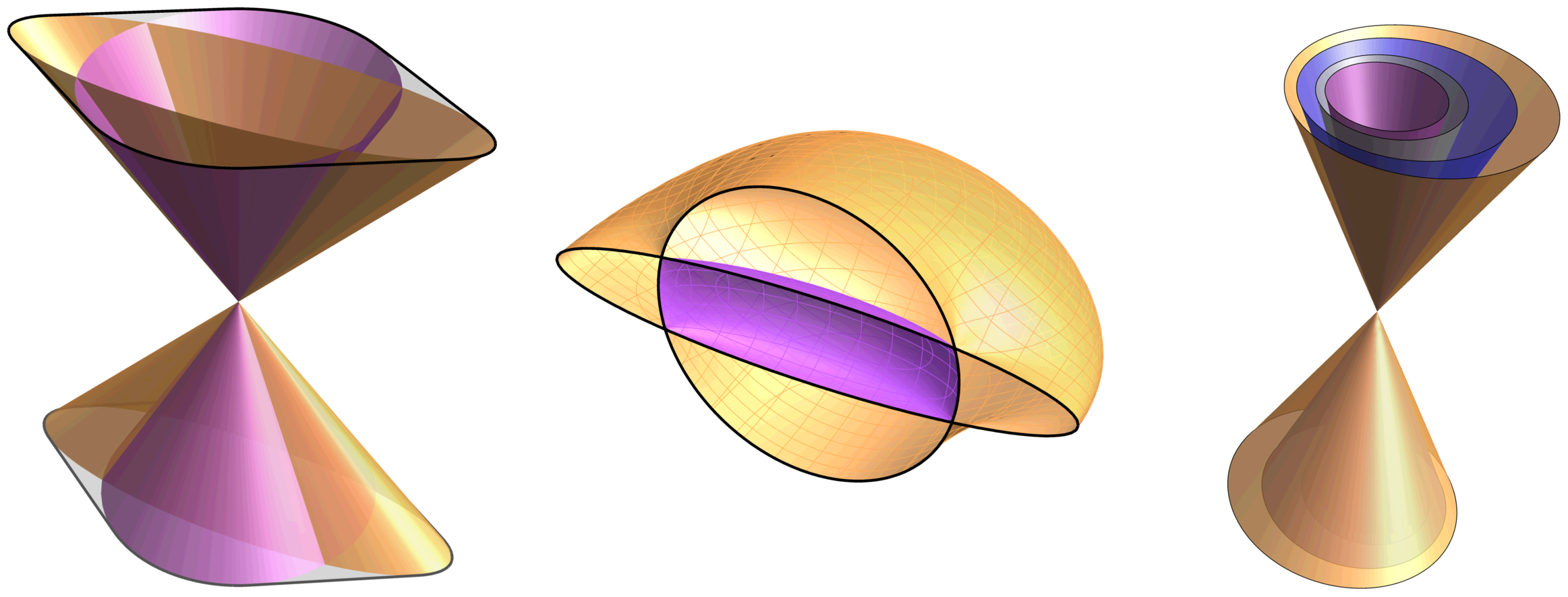 Some hyperbolic systems of physical significance: (a) the ray cone of Maxwell's equations for crystal optics in 2+1 dimensions, (b) the section of the ray surface for the crystal optics example in 3+1 dimensions, and (c) a symmetric hyperbolic system obtained from the 3+1 form of the Einstein field equations. See appendix