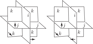 A positive triple point (left) and a negative triple point (right), where we denote the orientations of sheets by their normals.