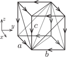 The simplest triangulation of three-torus has a single vertex and three independent edges. Periodic boundary conditions are imposed on the cube.