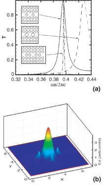 (color online) (a) Transmission coefficient of three cavity structures versus frequency. (b) Intensity of the