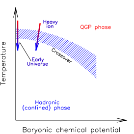 Two possible scenarios for the QCD phase diagram on the