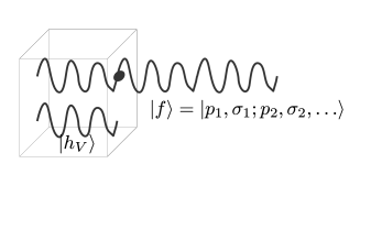 The localized multi-hadronic states