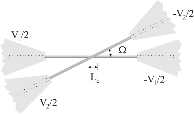 Crossed nanotube setup. By variation of the angle