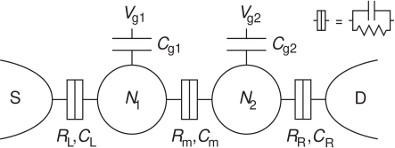 Network of resistors and capacitors representing two quantum dots coupled in series. The different elements are explained in the text. Note that tunnel barriers are characterized by a resistor and a capacitor, as indicated in the inset.
