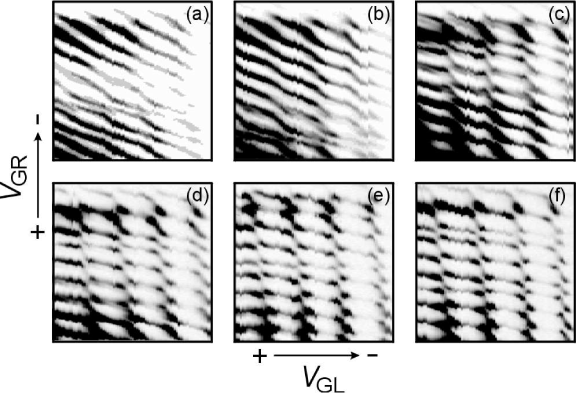 Experimental gray-scale plots of stability diagrams in a device similar to that shown in Fig