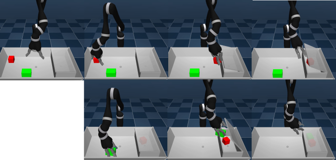 The 'clean-up' task. The images depict a trajectory (left-to-right, top-to-bottom) of the final behaviour for the 'put all in box' intention.