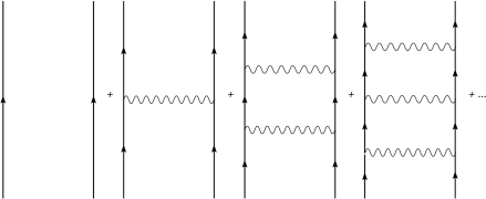 The ladder diagrams contributing to the two-particle propagator. The wavy line denotes the instantaneous interaction potential.
