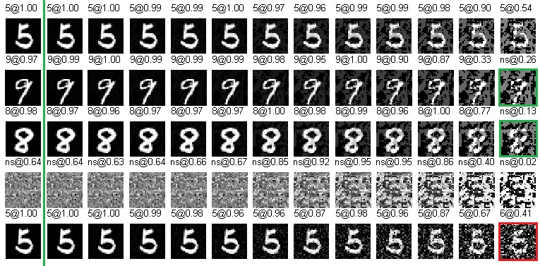 Examples of mReLU-r-m classifications on the MNIST test set. The prediction and confidence are on the top of individual samples.