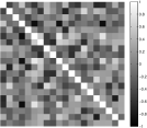 Visualization of the correlation matrices of features (on specified entries) from the convolutional/fully-connected layers in LeNet-5 on the MNIST test set.