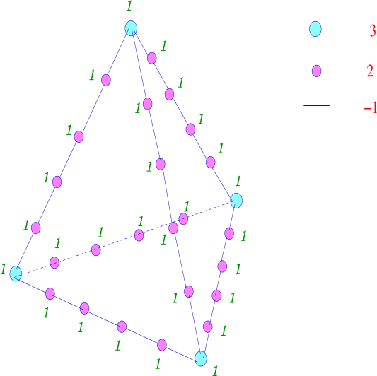 It is shown the typical the affine Berger graph from infinite series of the