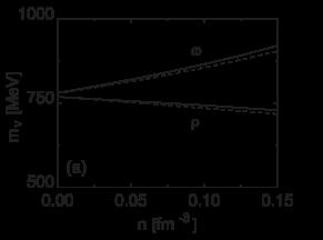 Mass parameter