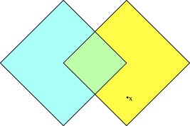 Overlapping Rindler wedges, shown in the boundary.