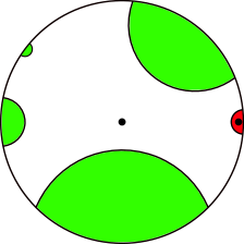 Correcting for erasures in AdS/CFT. Bulk quantum information at point in the center is protected in the CFT against the erasure of the boundary of any one of the green regions, but bulk information at the point near the boundary is completely lost by an erasure of the boundary of the red region.