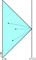 Locating bulk points using spatial geodesics. By construction we can only define points that lie in the bulk domain of dependence of any bulk Cauchy surface with boundary