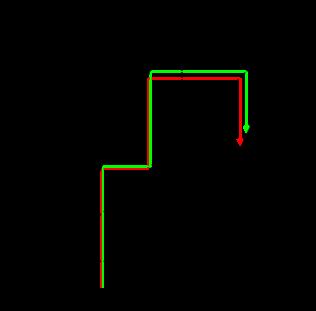 The Bernoulli shift Eq.(