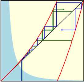 Illustration of the interplay between weak chaos, infinite measures, and anomalous dynamics in the Pomeau-Manneville map Eq.(