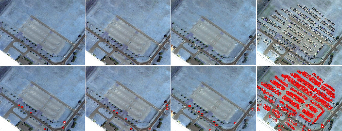 Framework detection results (bottom row) for multiple temporal views of a same region (top row) for a large variation in the flow of vehicles. The samples are sorted from left to right in a non-decreasing order of the number of detected vehicles.