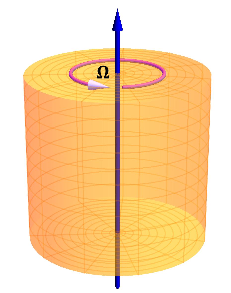 The fermionic medium is uniformly rotating with constant angular velocity