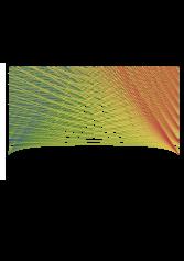 The energy spectrum in the corotating frame(