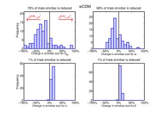 Histograms of the quantity defined in Eq. (