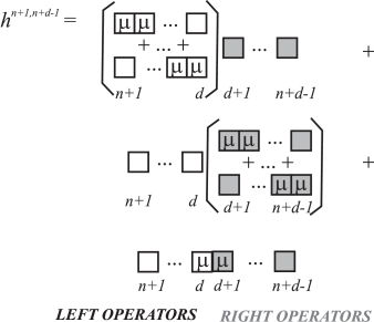 Calculation of the operator